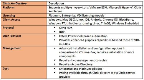 Huawei FusionCloud Virtual Desktop VDI FusionAccess price