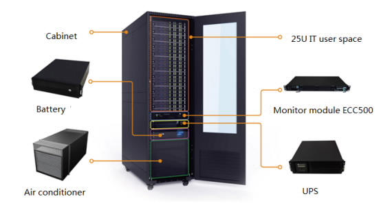 Tremendous Huawei Ids2000 S Small Modularr Data Center Interior Design Ideas Gentotthenellocom