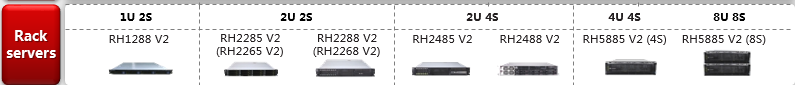 Huawei RH Rack Servers