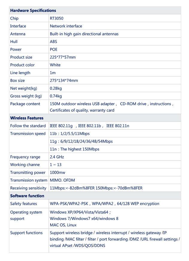 Bộ phát và nhận Camera qua Wifi từ 0 - 5Km